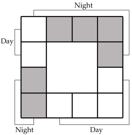 day night signs