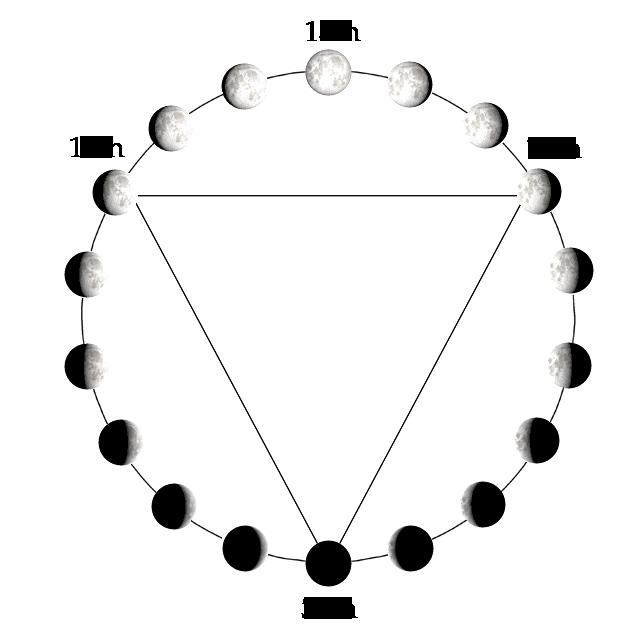 Moon tri-devi Greek