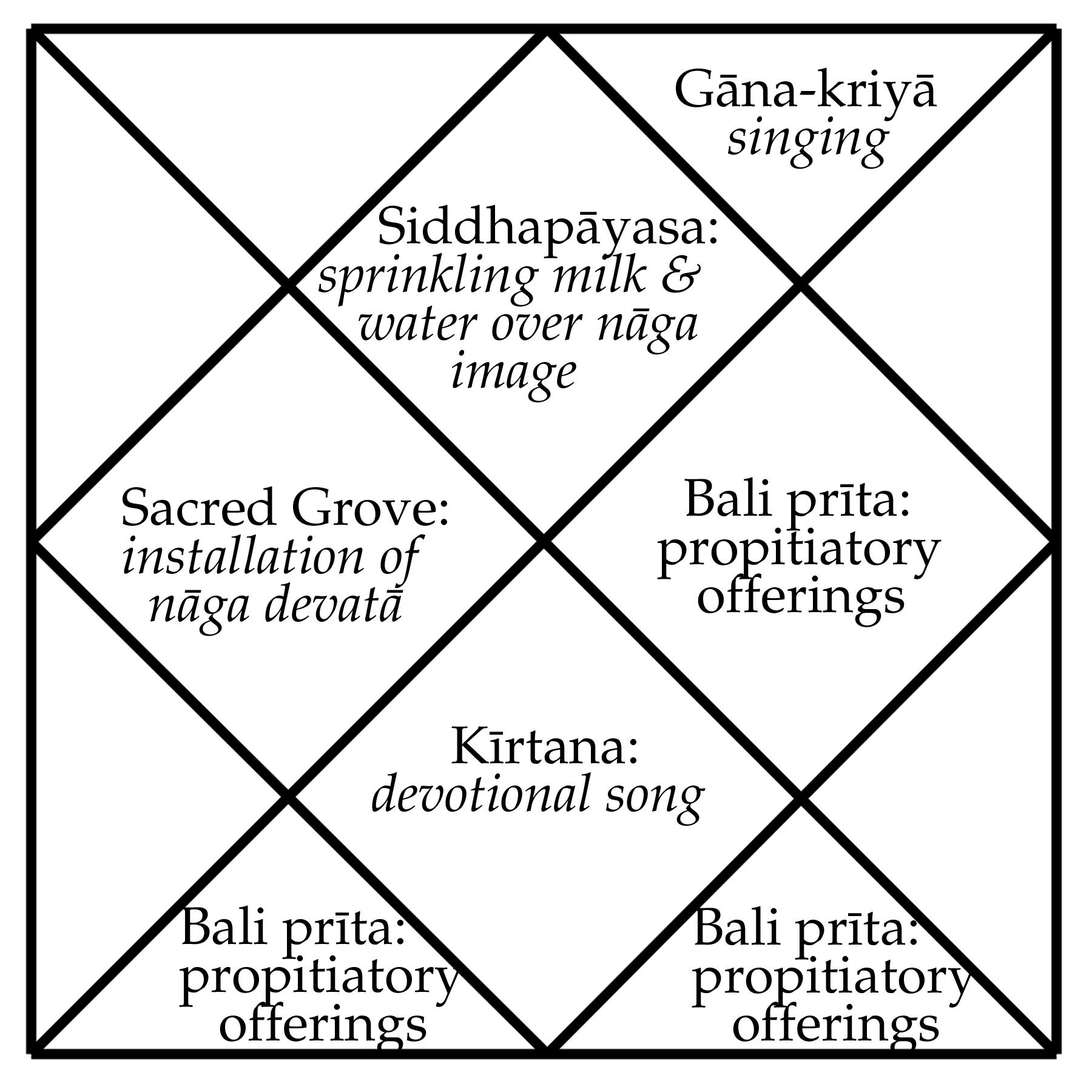 Abhishek bachchan birth chart image collections free any chart abhishek bachchan birth chart choice image free any chart examples aishwarya birth chart choice image free nvjuhfo Gallery